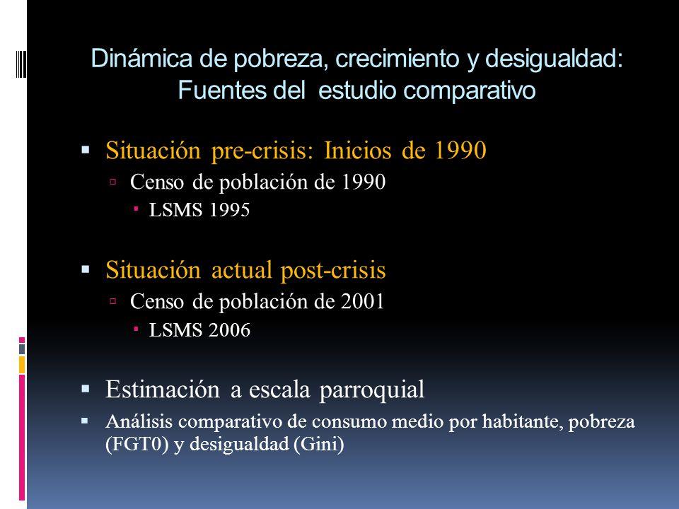 Dinámica de pobreza, crecimiento y desigualdad: Fuentes del estudio comparativo Situación pre-crisis: Inicios de 1990 Censo de población de 1990 LSMS