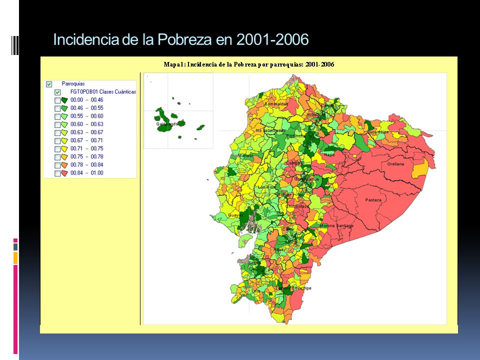 Incidencia de la Pobreza en 2001-2006