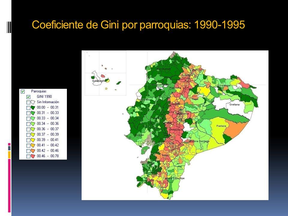 Coeficiente de Gini por parroquias: 1990-1995