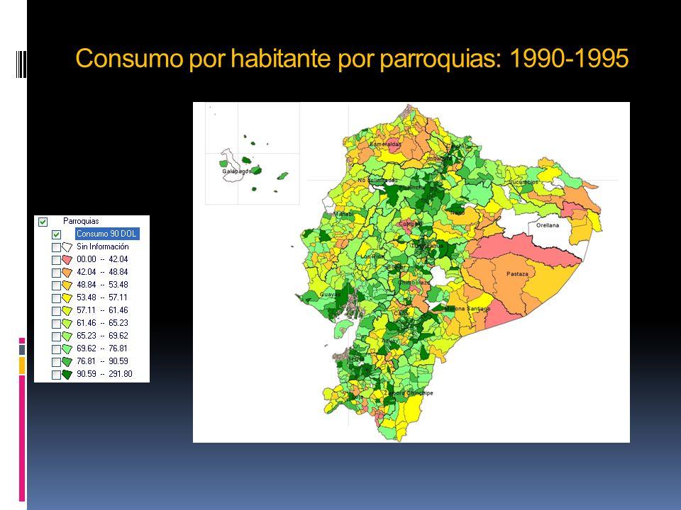 Consumo por habitante por parroquias: 1990-1995