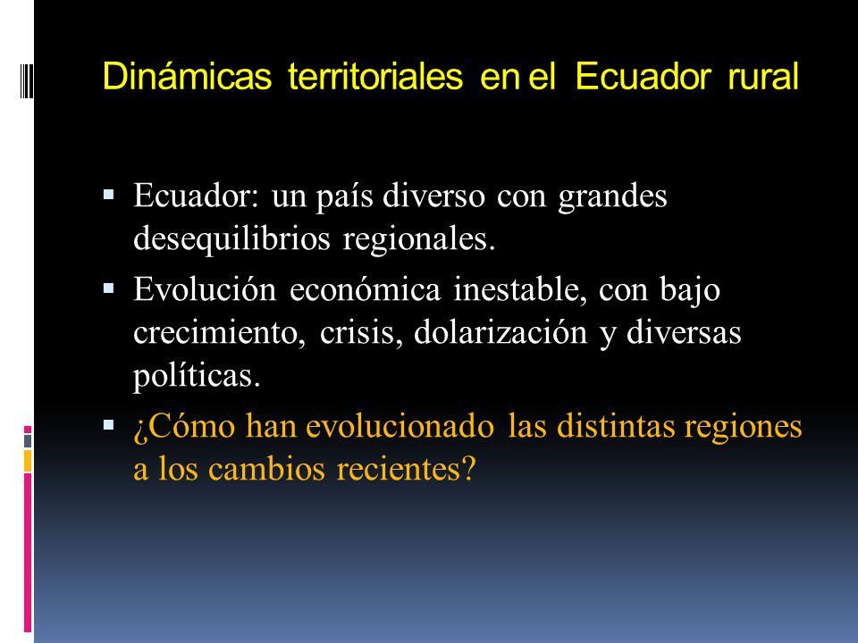 Dinámicas territoriales en el Ecuador rural Ecuador: un país diverso con grandes desequilibrios regionales. Evolución económica inestable, con bajo cr