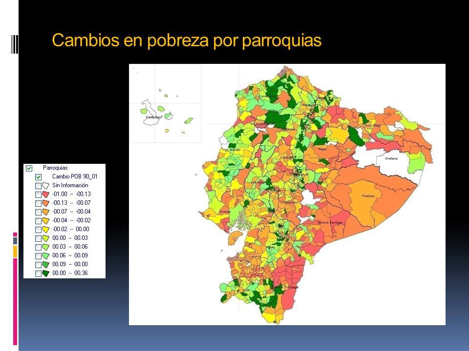 Cambios en pobreza por parroquias