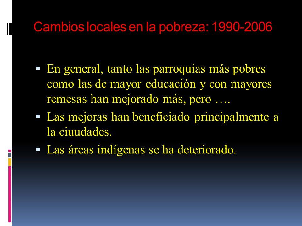 Cambios locales en la pobreza: 1990-2006 En general, tanto las parroquias más pobres como las de mayor educación y con mayores remesas han mejorado má