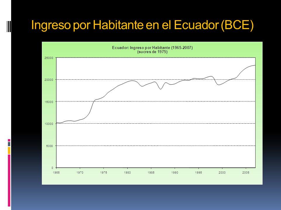 Cambios sociales en Pichincha