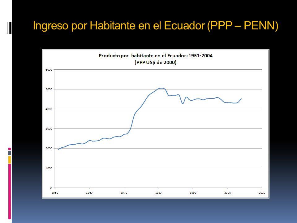 El contexto nacional 1990-2006: pobreza y crecimiento
