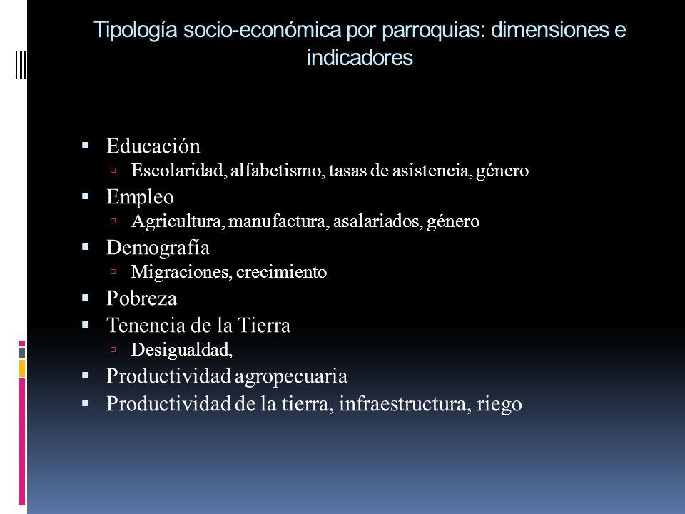 Tipología socio-económica por parroquias: dimensiones e indicadores Educación Escolaridad, alfabetismo, tasas de asistencia, género Empleo Agricultura