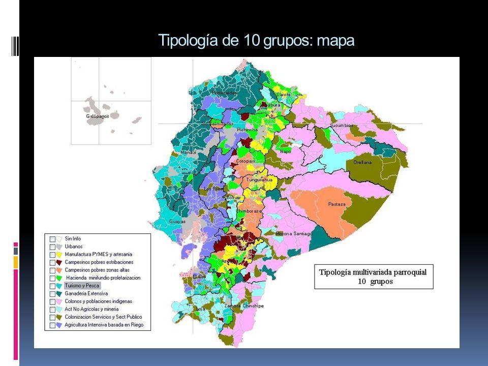 Tipología de 10 grupos: mapa