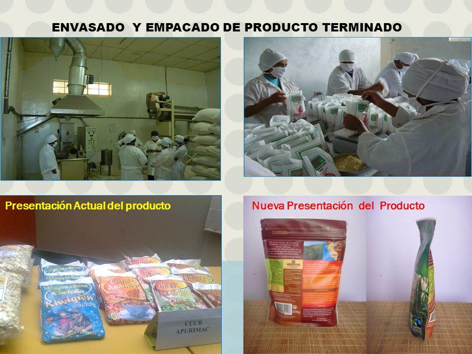 ENVASADO Y EMPACADO DE PRODUCTO TERMINADO Presentación Actual del productoNueva Presentación del Producto