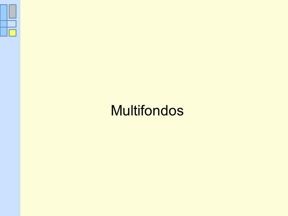Multifondos