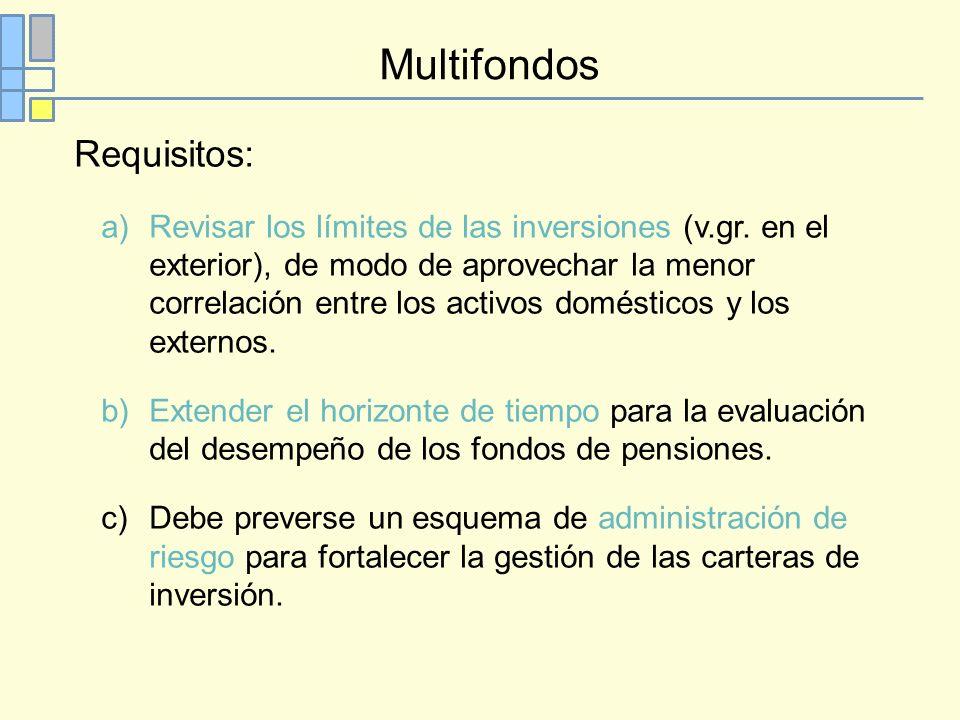Multifondos Requisitos: a)Revisar los límites de las inversiones (v.gr.