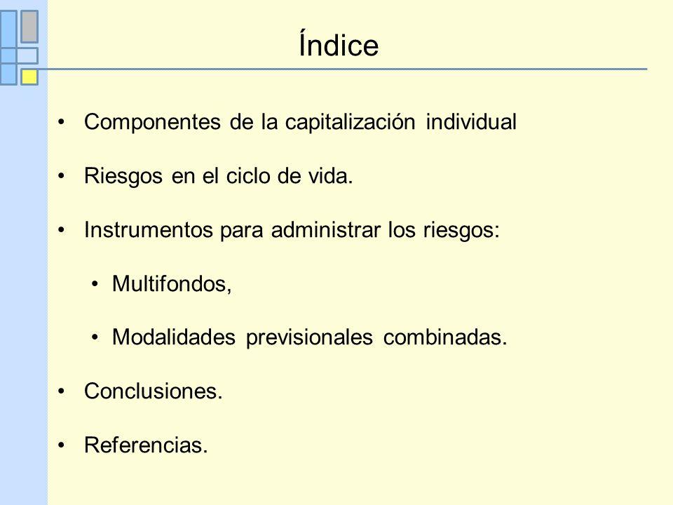 Índice Componentes de la capitalización individual Riesgos en el ciclo de vida.