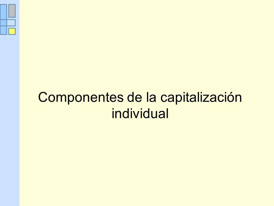 Componentes de la capitalización individual