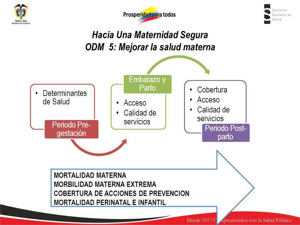 Morbilidad Materna Extrema Entidad territorial número UPGD centinelas identificando y notificando total UPGD centinelas % UPGD centinelas notificando envío unidades análisis por entidad territorial REGION ANDINA Norte de Santander61540,0no Santander72330,4no Boyacá111668,8no Bogotá DC253767,6cumplió Cundinamarca82040,0no Tolima51241,7no Huila7977,8no REGION CAFETERA Antioquia132748,1no Caldas4850,0no Quindio3560,0no Risaralda5683,3no