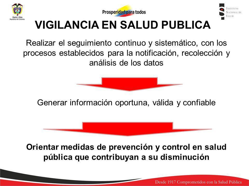 VIGILANCIA EN SALUD PUBLICA Realizar el seguimiento continuo y sistemático, con los procesos establecidos para la notificación, recolección y análisis