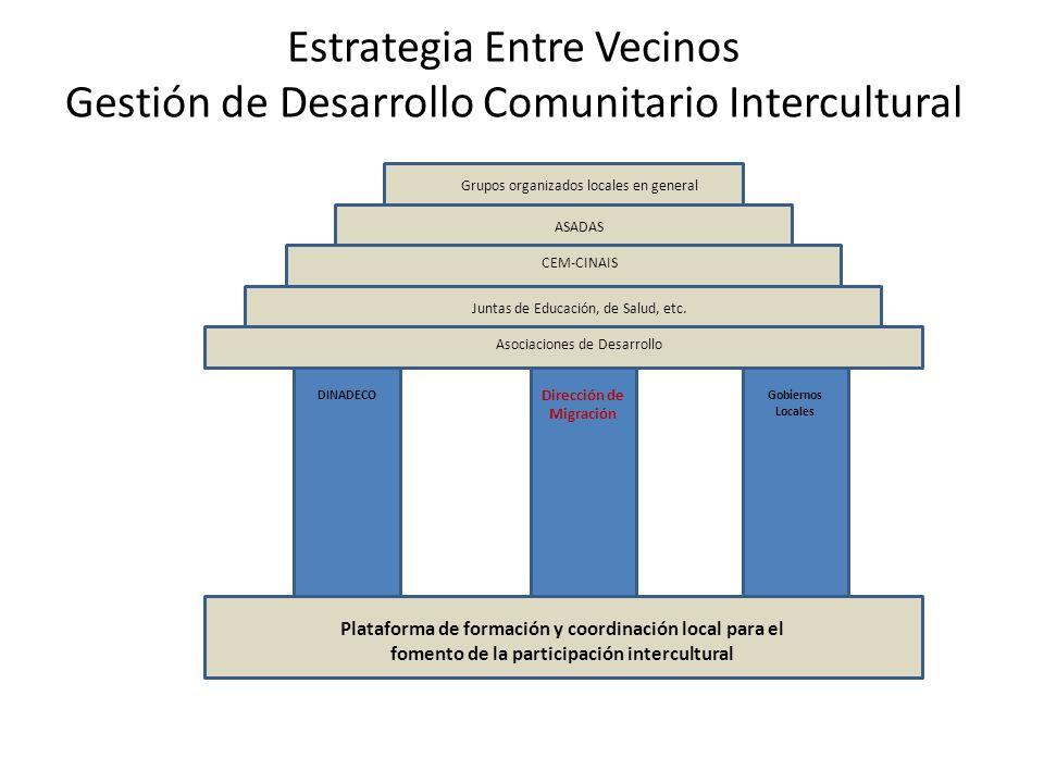 Estrategia Entre Vecinos Gestión de Desarrollo Comunitario Intercultural Dirección de Migración Plataforma de formación y coordinación local para el f