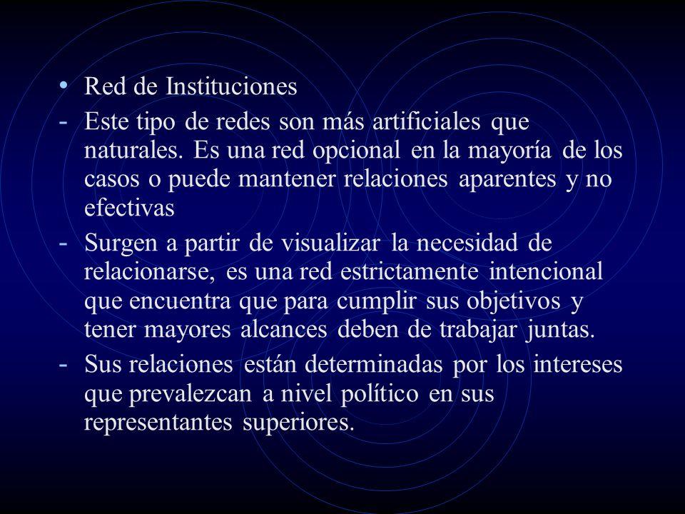 Red Subjetiva: - significativa, personal o egocentrada: se refiere a la red que se dibuja o modela a partir de una persona (ego).