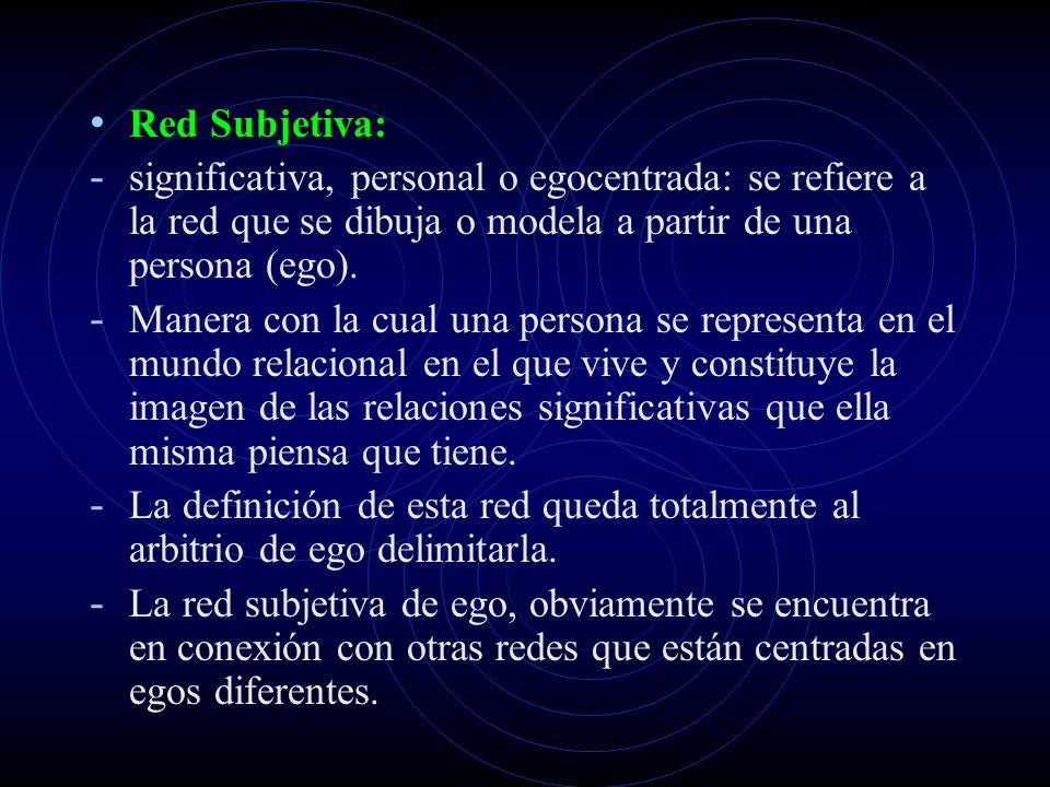 Red Subjetiva: - significativa, personal o egocentrada: se refiere a la red que se dibuja o modela a partir de una persona (ego). - Manera con la cual