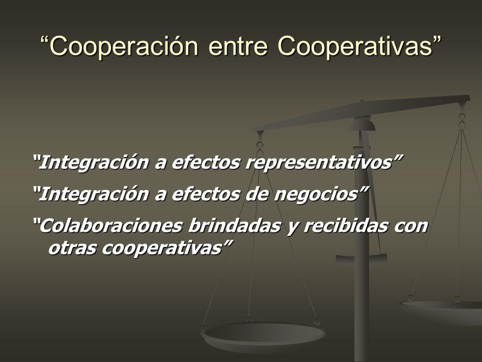 Cooperación entre Cooperativas Integración a efectos representativos Integración a efectos de negocios Colaboraciones brindadas y recibidas con otras