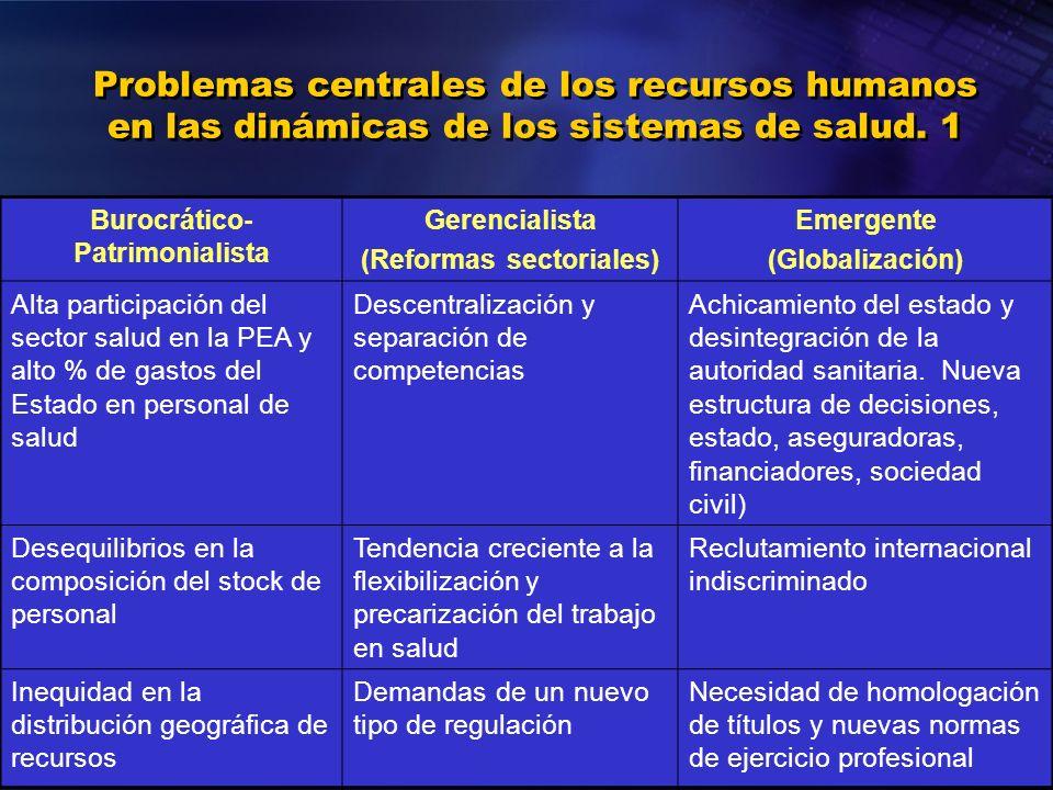 Problemas centrales de los recursos humanos en las dinámicas de los sistemas de salud. 1 Burocrático- Patrimonialista Gerencialista (Reformas sectoria