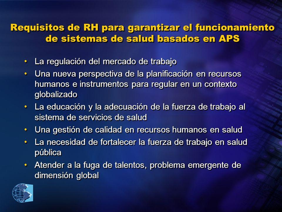 Requisitos de RH para garantizar el funcionamiento de sistemas de salud basados en APS La regulación del mercado de trabajo Una nueva perspectiva de l
