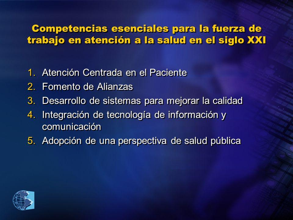 Competencias esenciales para la fuerza de trabajo en atención a la salud en el siglo XXI 1.Atención Centrada en el Paciente 2.Fomento de Alianzas 3.De