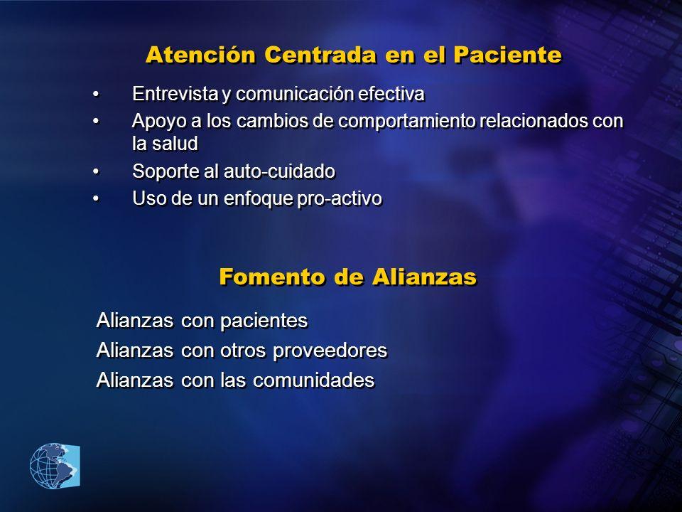 Atención Centrada en el Paciente Entrevista y comunicación efectiva Apoyo a los cambios de comportamiento relacionados con la salud Soporte al auto-cu