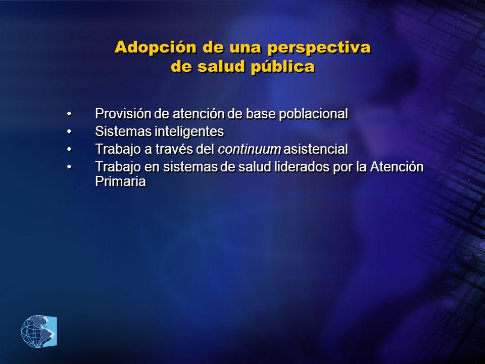 Adopción de una perspectiva de salud pública Provisión de atención de base poblacional Sistemas inteligentes Trabajo a través del continuum asistencia