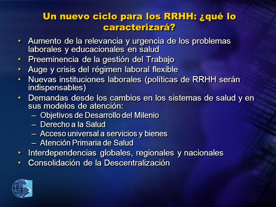 Un nuevo ciclo para los RRHH: ¿qué lo caracterizará? Aumento de la relevancia y urgencia de los problemas laborales y educacionales en salud Preeminen