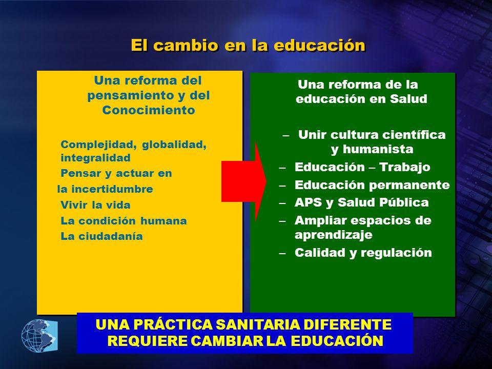 El cambio en la educación Una reforma del pensamiento y del Conocimiento Complejidad, globalidad, integralidad Pensar y actuar en la incertidumbre Viv