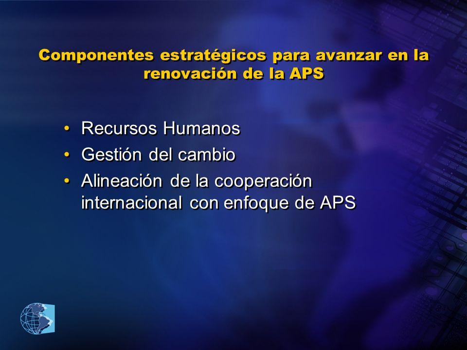 Componentes estratégicos para avanzar en la renovación de la APS Recursos Humanos Gestión del cambio Alineación de la cooperación internacional con en