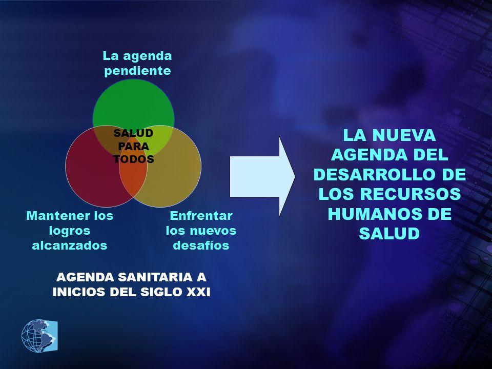 La agenda pendiente Mantener los logros alcanzados Enfrentar los nuevos desafíos LA NUEVA AGENDA DEL DESARROLLO DE LOS RECURSOS HUMANOS DE SALUD AGEND