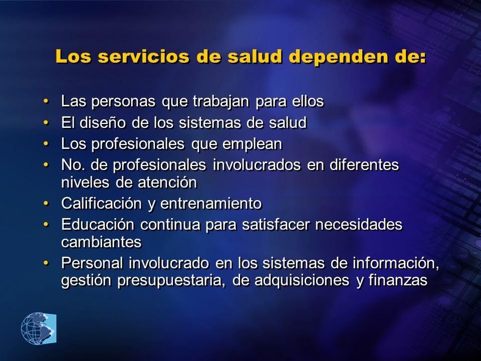 Los servicios de salud dependen de: Las personas que trabajan para ellos El diseño de los sistemas de salud Los profesionales que emplean No. de profe