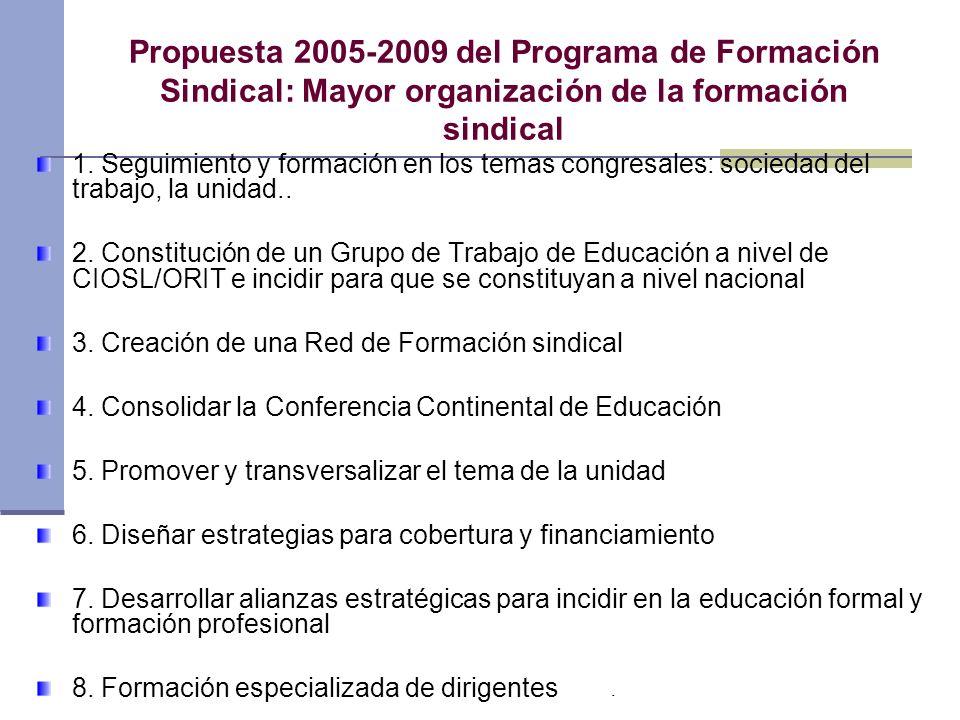 Propuesta 2005-2009 del Programa de Formación Sindical: Mayor organización de la formación sindical 1. Seguimiento y formación en los temas congresale
