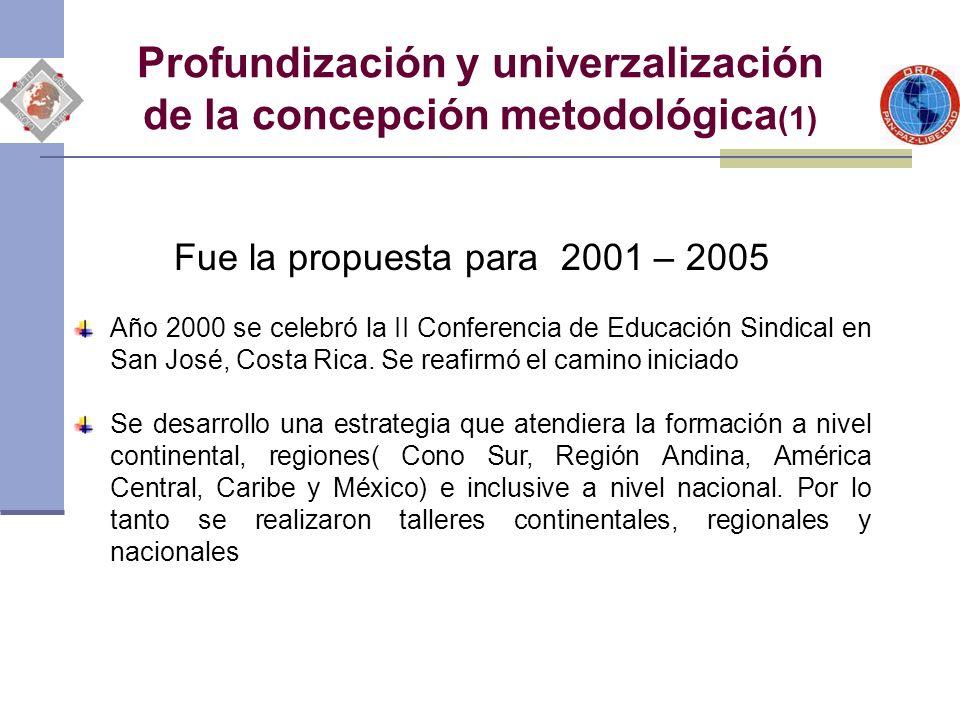 Profundización y univerzalización de la concepción metodológica (1) Fue la propuesta para 2001 – 2005 Año 2000 se celebró la II Conferencia de Educaci