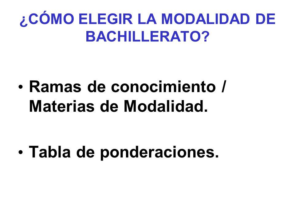 ¿CÓMO ELEGIR LA MODALIDAD DE BACHILLERATO? Ramas de conocimiento / Materias de Modalidad. Tabla de ponderaciones.