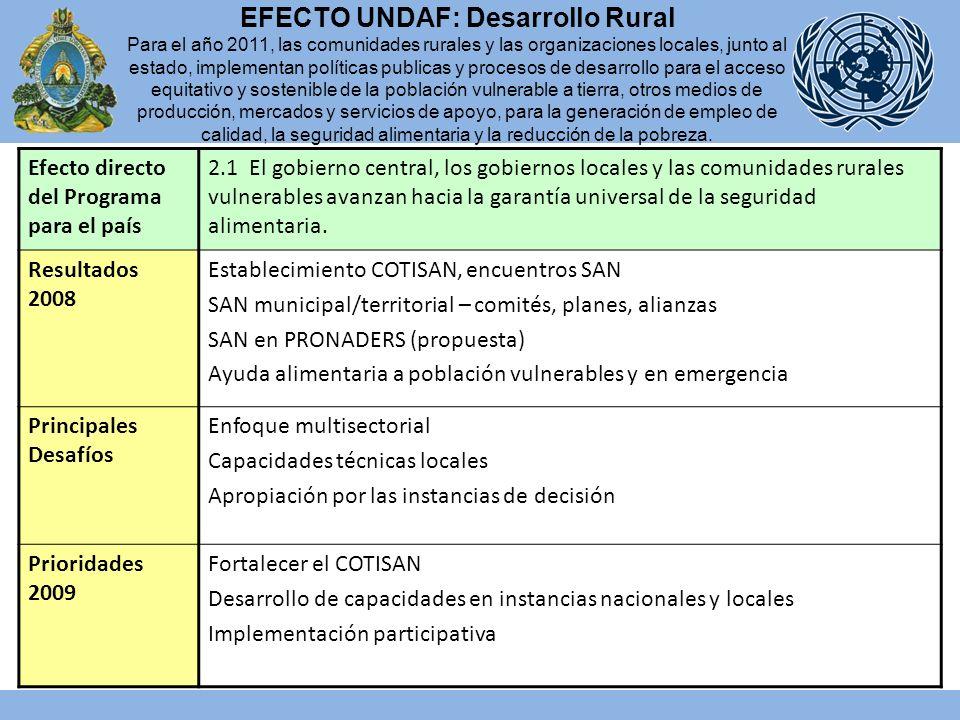 Efecto directo del Programa para el país 2.2.
