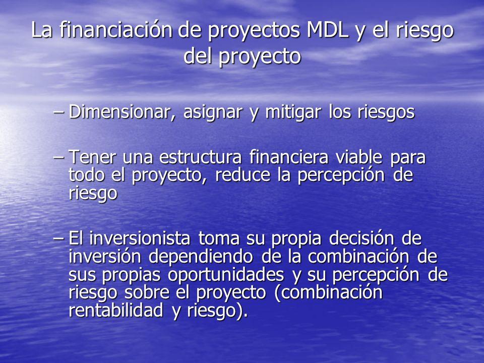 Los resultados sobre los ingresos anuales de los proyectos Hidroeléctrica de 8 Mgw de potencia