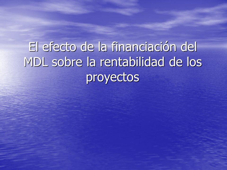 CONTENIDO DE LA PRESENTACIÓN El efecto de la financiación del MDL sobre la rentabilidad de los proyectos El efecto de la financiación del MDL sobre la