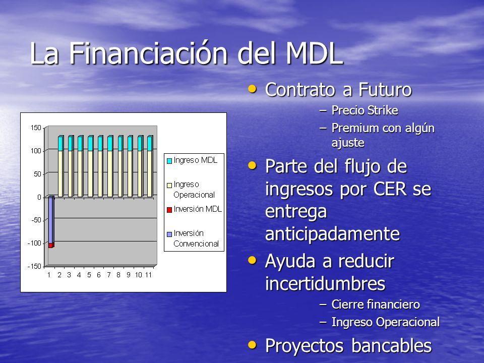 Proyecto Convencional vs. MDL Proyecto MDL Otros Beneficios Output convencional Inversión convencional Inversión MDL CREs Output convencional Inversió