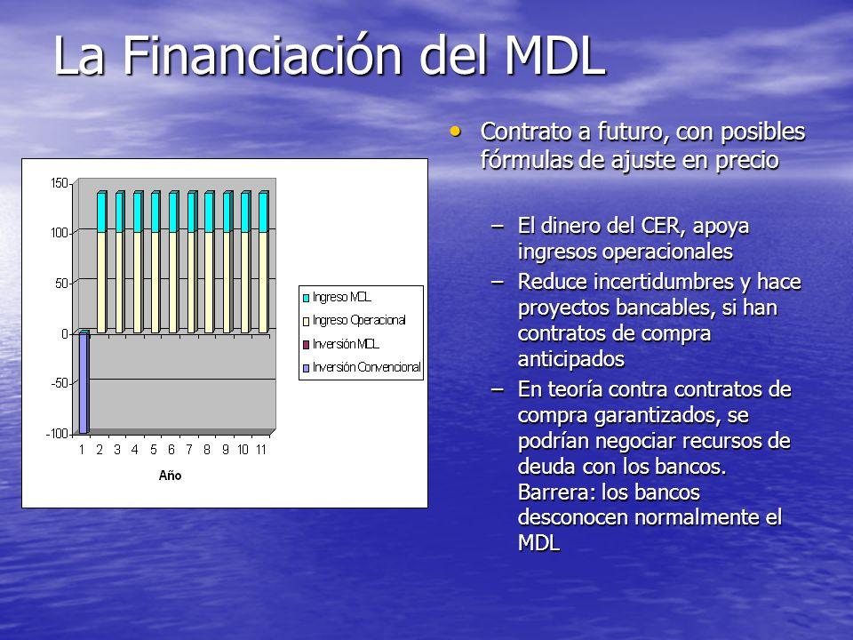 La Financiación del MDL Contrato a Futuro Contrato a Futuro –Precio Strike –Premium con algún ajuste Parte del flujo de ingresos por CER se entrega an