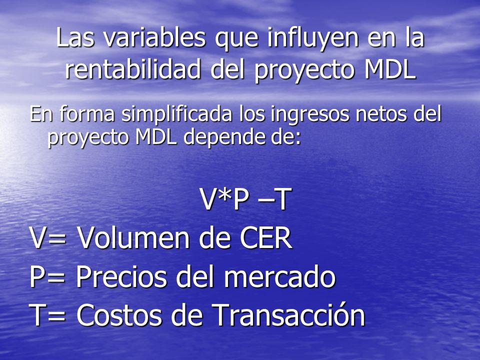 Las variables que influyen en la rentabilidad del proyecto MDL En forma simplificada los ingresos netos del proyecto MDL depende de: V*P –T V= Volumen de CER P= Precios del mercado T= Costos de Transacción