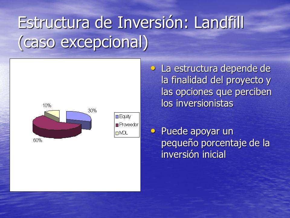 Posibles estructuras de inversión MDL Posibles estructuras de inversión MDL Alternativa 4: Inversor Estratégico Proyecto MDL Beneficios Convencionales