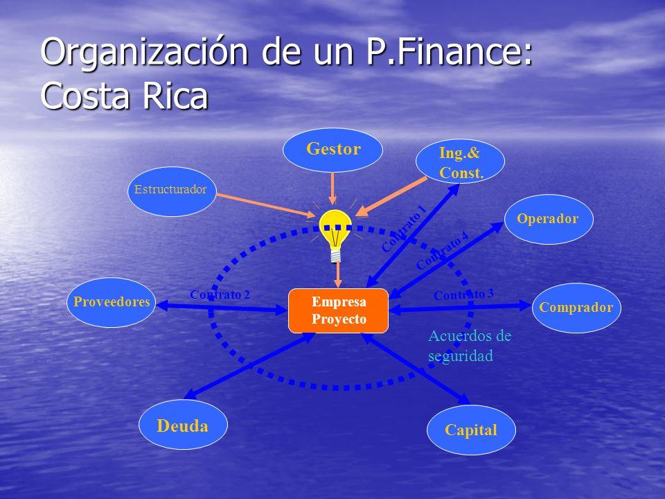 Costa Rica: Financiación MDL Fase I: Actividades Implementadas Conjuntamente, No hay reducciones/capturas certificadas. Principalmente servicios ambie