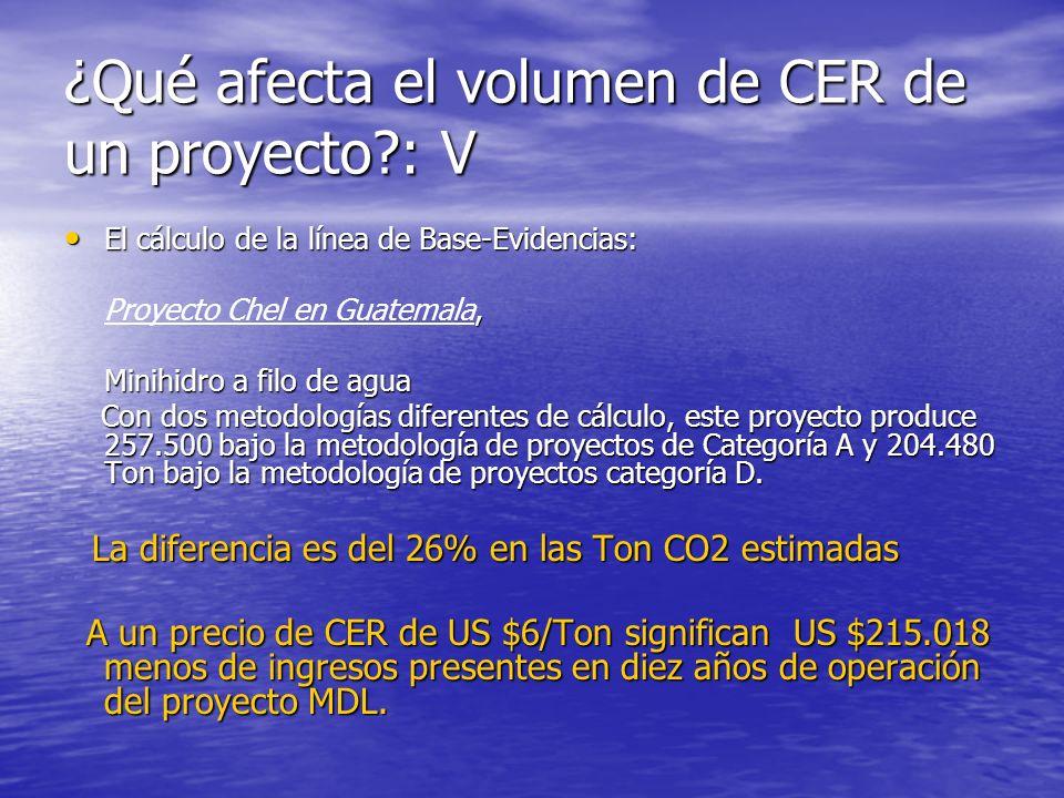 Costa Rica: Financiación MDL Fase I: Actividades Implementadas Conjuntamente, No hay reducciones/capturas certificadas.