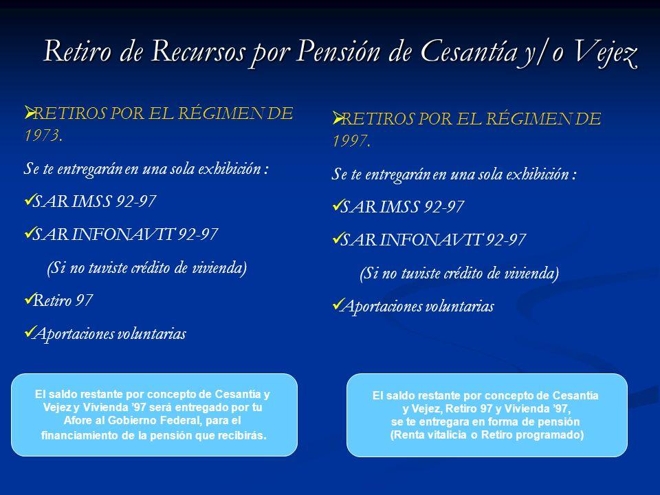 Retiro de Recursos por Jubilación en Plan Privado Si se recibe una pensión en función a un plan privado de pensiones establecido por el patrón o deriv