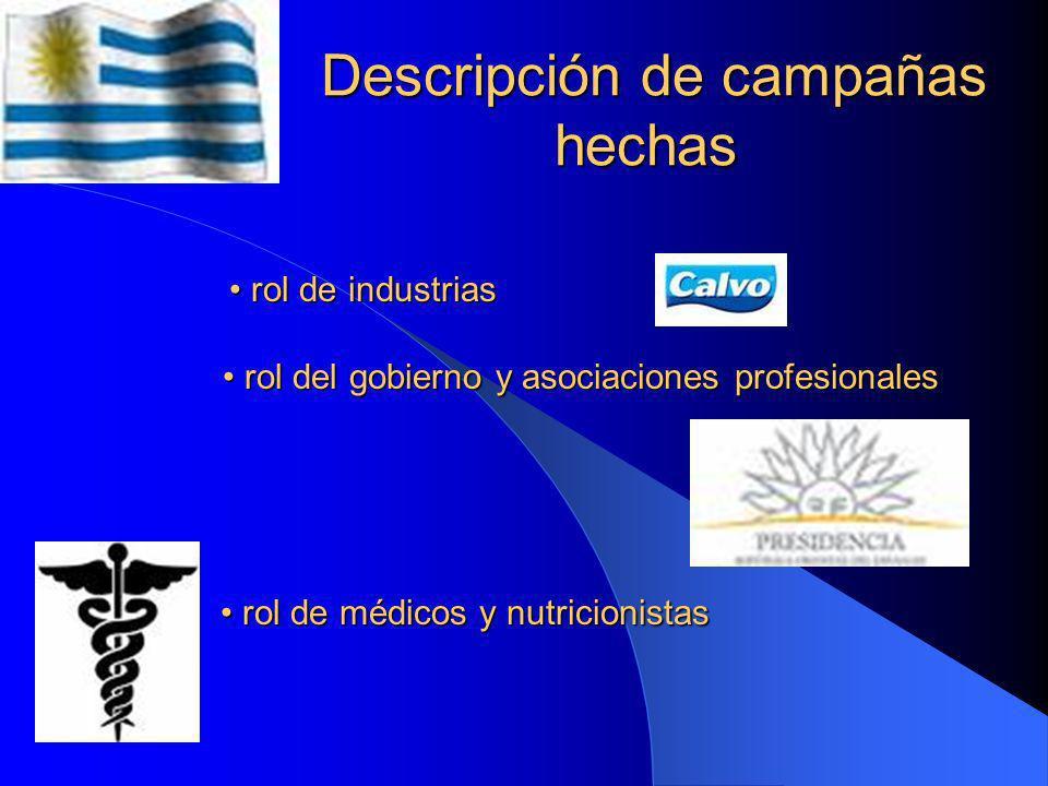 Principales Instituciones de Promoción del consumo Creada en 1990 Creada en 1990 Finalidad: Agrupar a los vendedores de pescado Finalidad: Agrupar a l