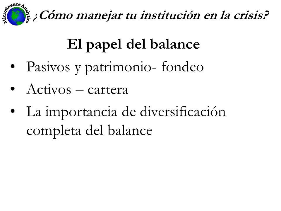 ¿C ó mo manejar tu institución en la crisis? El papel del balance Pasivos y patrimonio- fondeo Activos – cartera La importancia de diversificación com