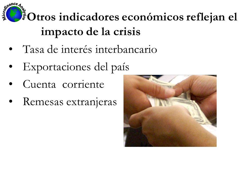 Otros indicadores económicos reflejan el impacto de la crisis Tasa de interés interbancario Exportaciones del país Cuenta corriente Remesas extranjera