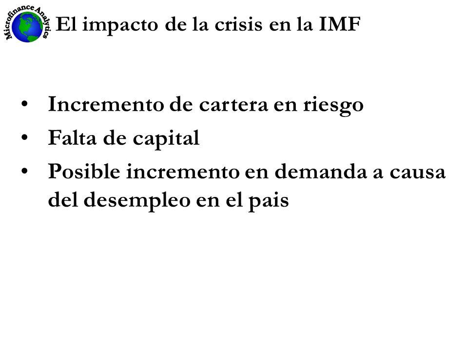 El impacto de la crisis en la IMF Incremento de cartera en riesgo Falta de capital Posible incremento en demanda a causa del desempleo en el pais
