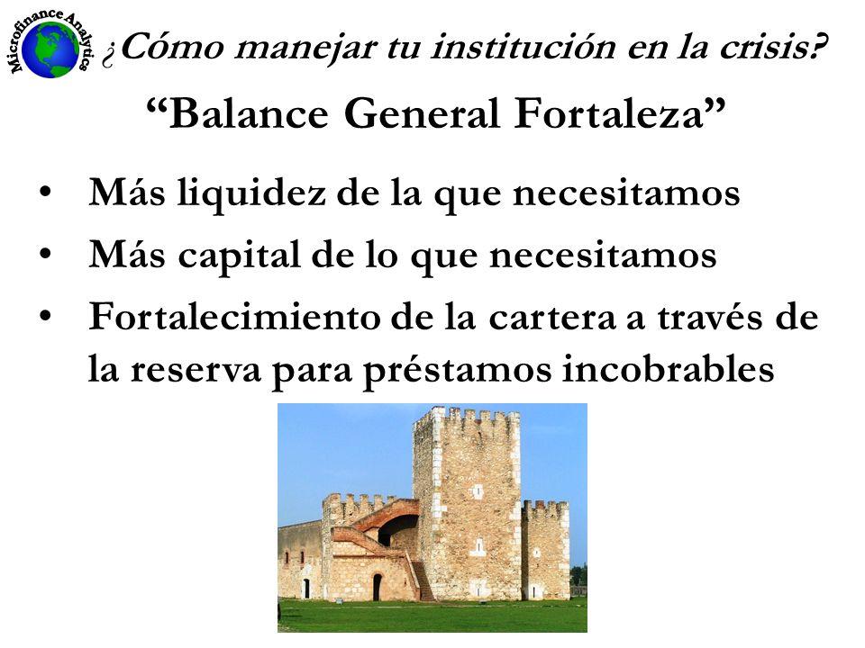 ¿C ó mo manejar tu institución en la crisis? Balance General Fortaleza Más liquidez de la que necesitamos Más capital de lo que necesitamos Fortalecim